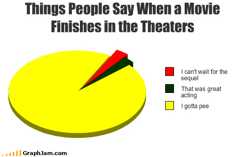 funny-graphs-movie-finishes.jpg